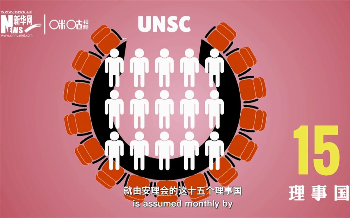 安理会轮值主席国由十五个理事国按月轮流担任