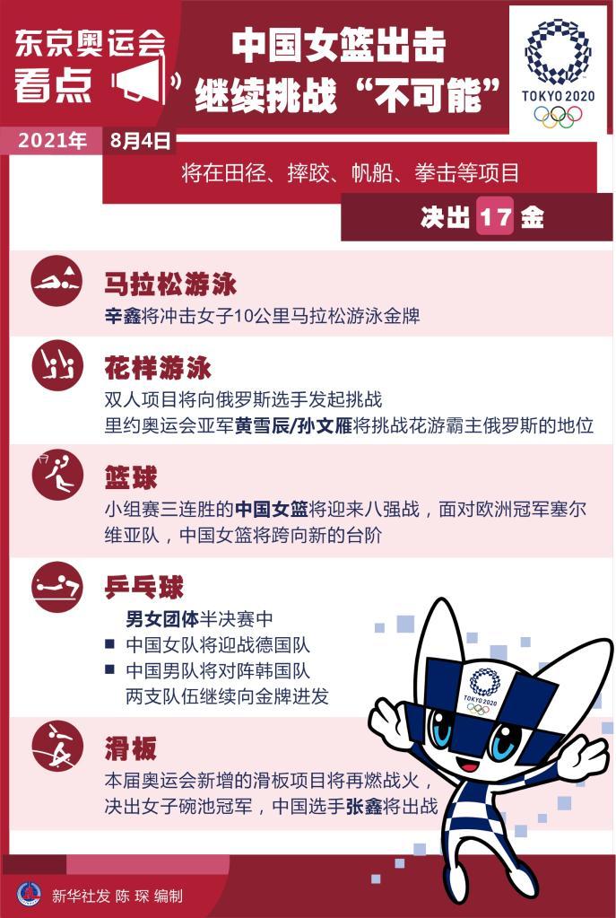 """东京奥运会4日看点:中国女篮出击 继续挑战""""不可能"""""""