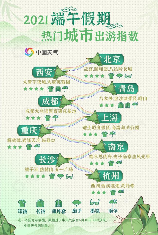 【網絡中國節·端午】端午假期全國天氣如何?這份出行天氣指南請查收