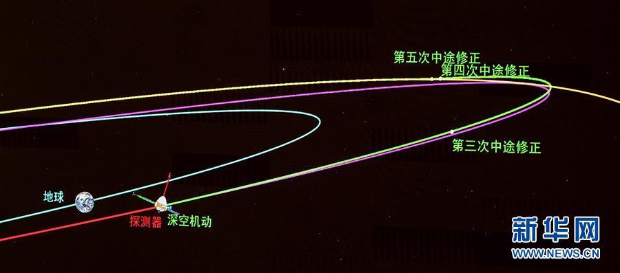 """(科技)(6)""""天问一号""""探测器顺利完成深空机动"""