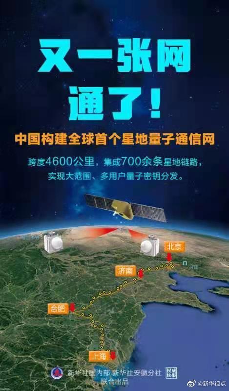 從32厘米到4600公里!中國構建全球首個星地量子通信網