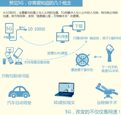 一張圖告訴你5G是什麼 中國將成重要主導者