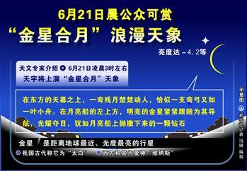"""6月21日晨公眾可賞""""金星合月""""浪漫天象"""
