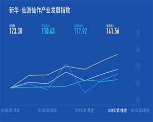 《新華·仙遊仙作産業發展指數報告(2019年第4季度)》正式發布
