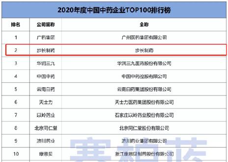 步長制藥榮登2020年度中國中藥企業TOP100榜單