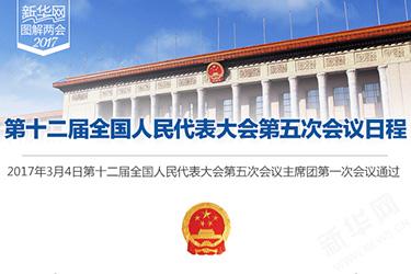 第十二屆全國人民代表大會第五次會議日程