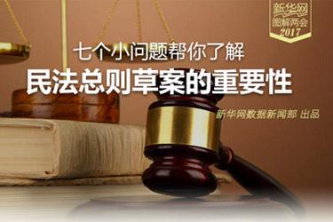 七個小問題幫你了解民法總則草案的重要性