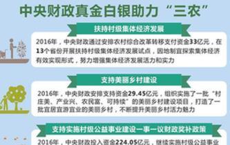 """[兩會·政府預算解讀]中央財政真金白銀助力""""三農"""""""