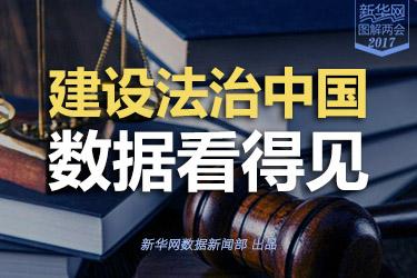 建設法治中國,數據看得見
