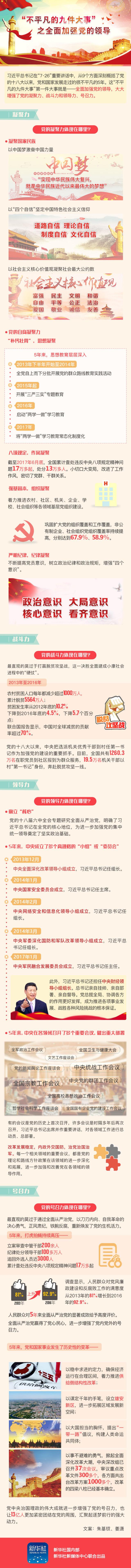 新华网评:党的坚强领导引领复兴航船