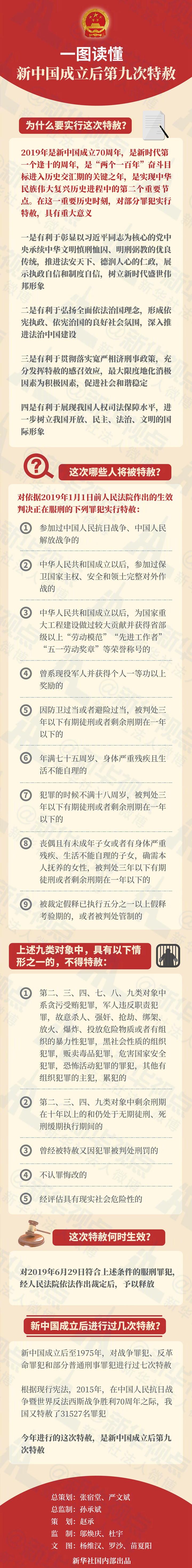 一圖讀懂   新中國成立後第九次特赦