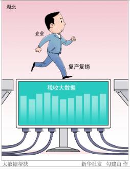 """新华网评:全力以""""复""""助湖北跑出加速度"""