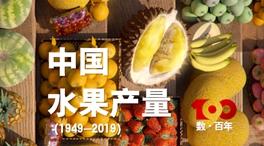 """中國人能實現""""水果自由""""嗎"""