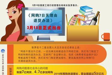 《網購7日無理由退貨辦法》3月15日正式出臺