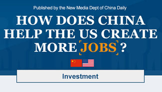 Infographics: How does China help the U.S. create more jobs?