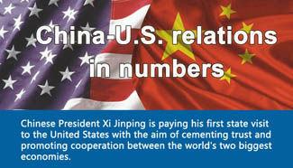 China-U.S. relations in numbers