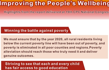 Graphics: highlights on improving people's wellbeing from CPC report