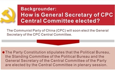 Graphics: how CPC elects General Secretary of CPC Central Committee