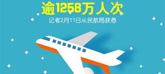 春節假期民航共運送旅客逾1258萬人次