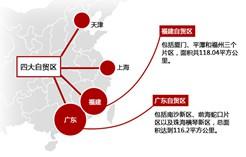 自貿區為港澳臺帶來經濟升級新機遇
