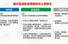"""民进党""""两岸协议监督条例""""恶在何处?"""