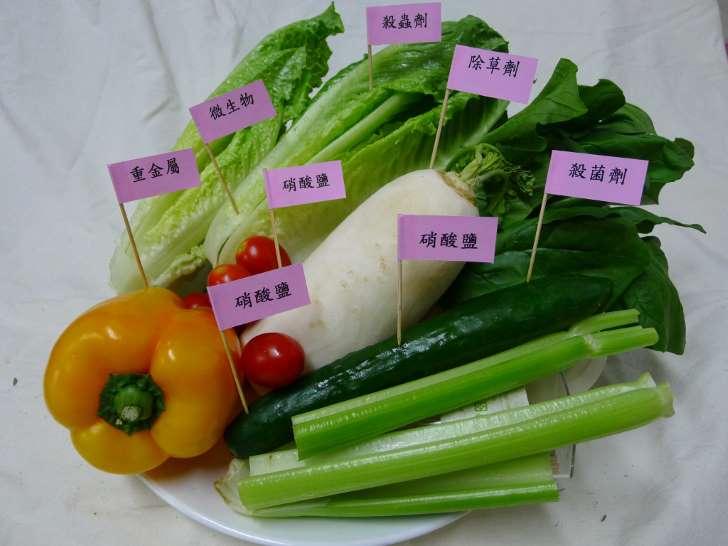 臺當局放寬農藥殘留標準遭批