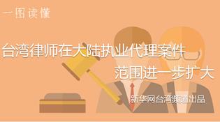 台湾律师在大陆执业代理案件范围进一步扩大