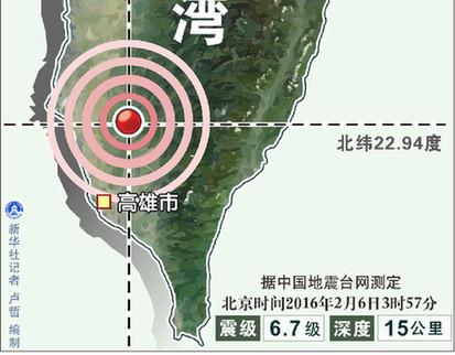 臺灣高雄市發生6.7級地震