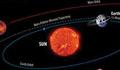 印度火星進入軌道 總理稱創造奇跡