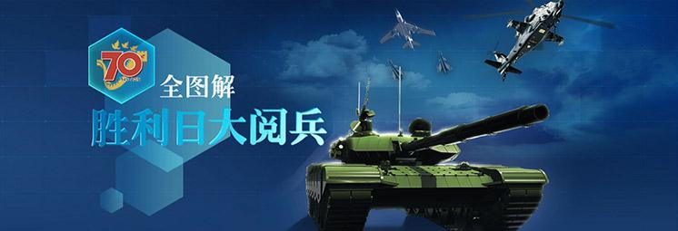 全圖解勝利日大閱兵