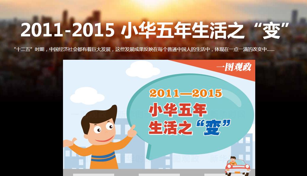 """2011-2015 小華五年生活之""""變"""""""