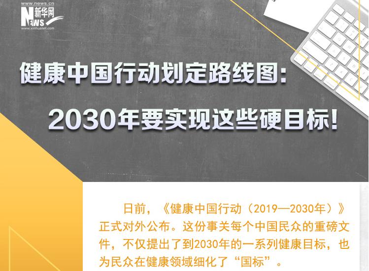 健康中国行动划定路线图:2030年要实现这些硬目标
