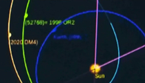 小行星飛掠地球 最近距離為628萬公裏