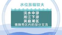 湖南:多地遭遇暴雨 張家界兩中型水庫超汛限