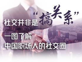 """社交並非是""""搞關係"""",一圖了解中國職場人的社交圈"""