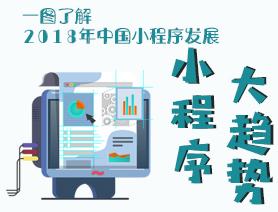 一圖了解2018年中國小程序發展