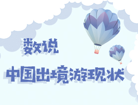 數説中國出境遊現狀