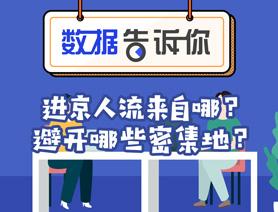 數據告訴你:進京人流來自哪?避開哪些密集地?