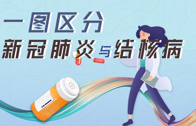 【世界防治結核病日】一圖區分新冠肺炎與結核病