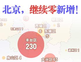 北京,繼續零新增!