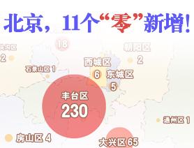 """北京,11個""""零""""新增!"""