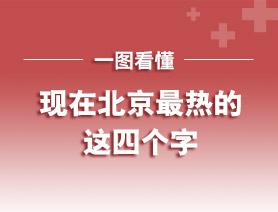 一圖看懂現在北京最熱的這四個字
