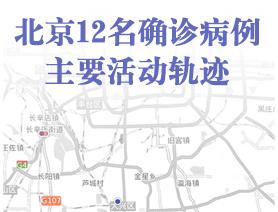 北京12名確診病例主要活動軌跡
