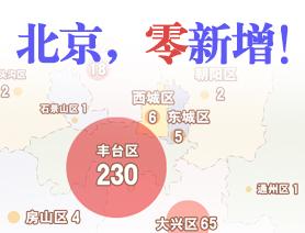 北京,零新增!