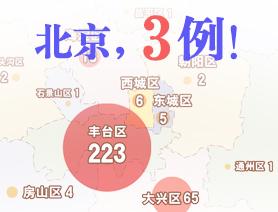 北京,3例!