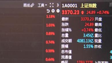 三大股指震蕩上漲 券商股繼續強勢