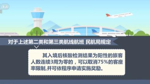 民航局:對輸入風險較高國際航班實施更嚴格管理