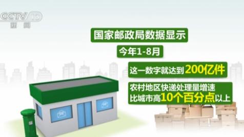國家郵政局:農村鄉鎮已全部建有郵政局所