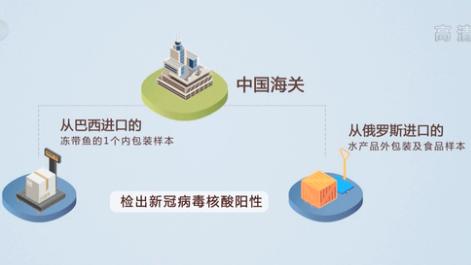 進口食品檢出新冠病毒 中國海關採取緊急措施