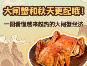 大閘蟹和秋天更配哦!一圖看懂越來越熱的大閘蟹經濟